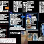 Шумерская религия