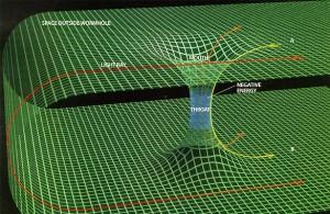 Модель червоточины в пространстве-времени