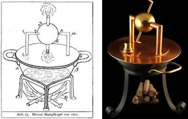 Эолипил или шар Герона. Самый древний паровой двигатель