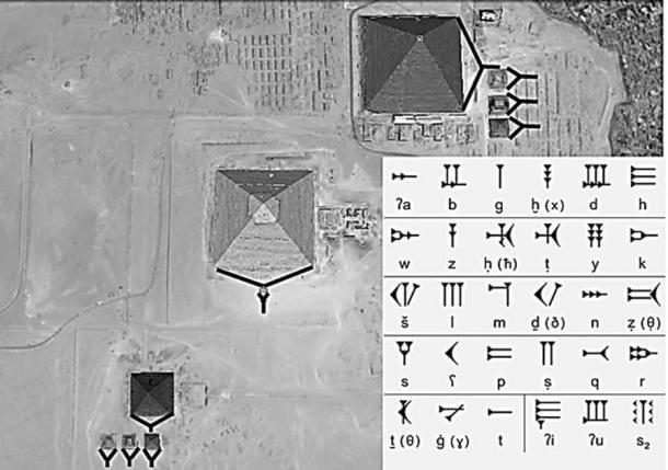 Клинописный алфавит и его возможное отношение к пирамидам Гизы. (Изображение автора)